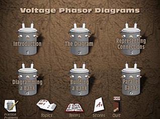 transformer banks 4 voltage phasor diagrams Teaching Tape Diagrams Transformer Banking Diagrams #14